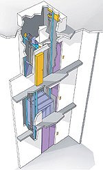 Lift Service for Londons Passenger Lifts
